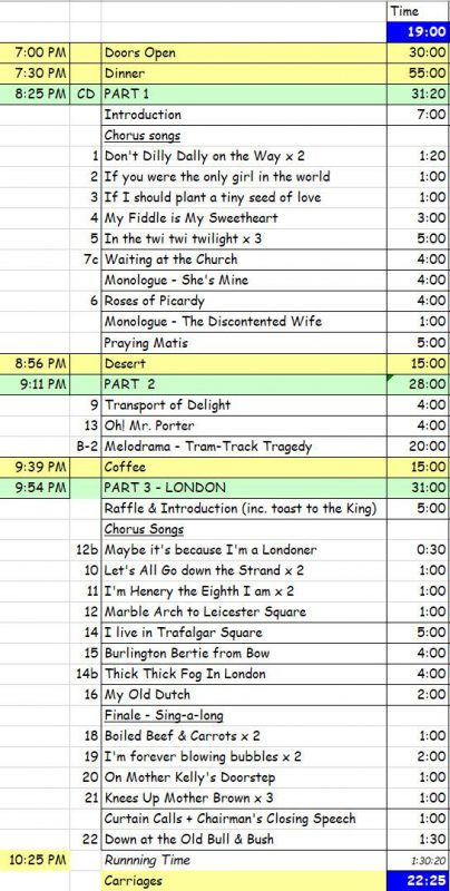 2005 Old Time Music Hall Running Order