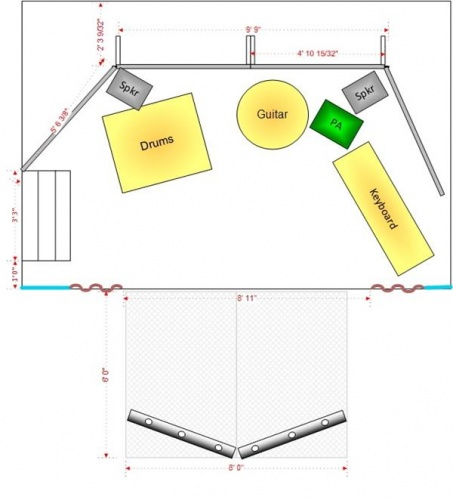 Stage Layout