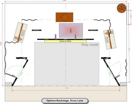 Stage plan-Options-Backstage, Drury Lane