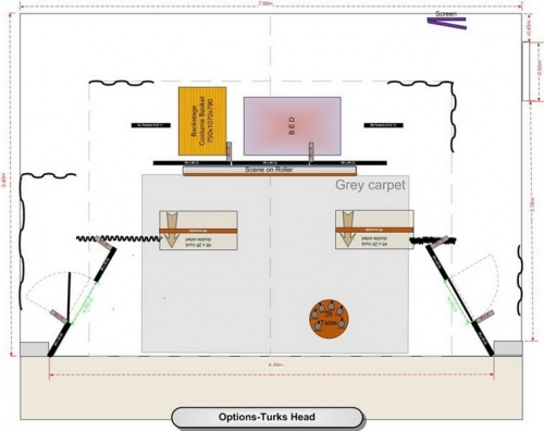 Stage plan-Options-Turks Head